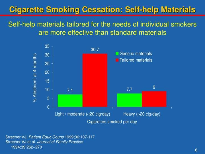Cigarette Smoking Cessation: Self-help Materials