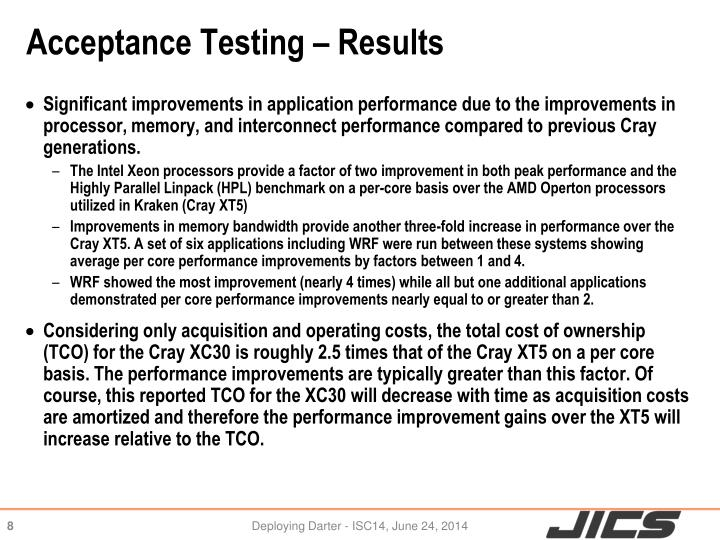 Acceptance Testing – Results