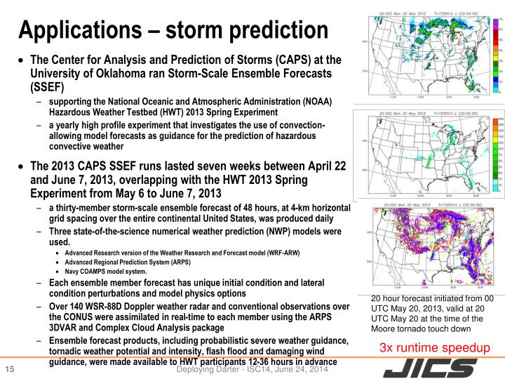 Applications – storm prediction