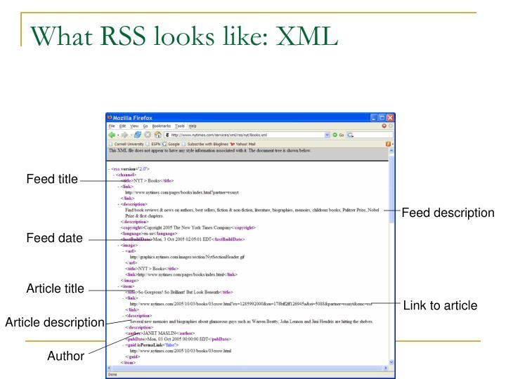 What RSS looks like: XML