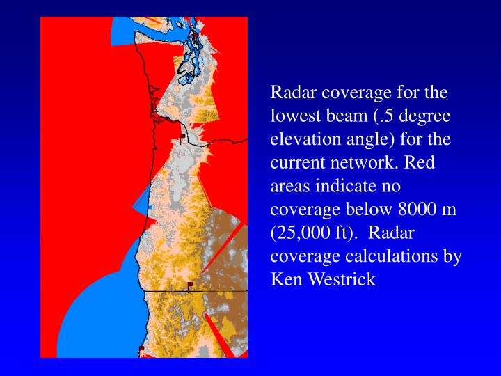 Radar coverage for the lowest beam (.5 degree elevation angle) for the current network. Red areas indicate no coverage below 8000 m (25,000 ft).  Radar coverage calculations by