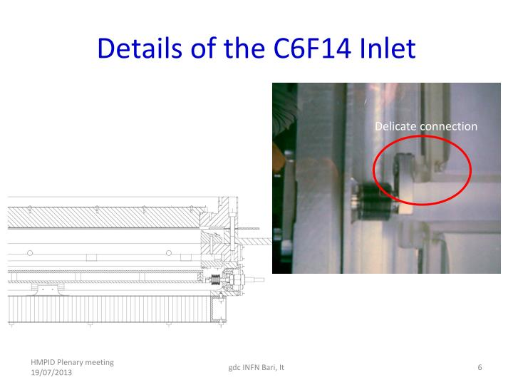 Details of the C6F14 Inlet