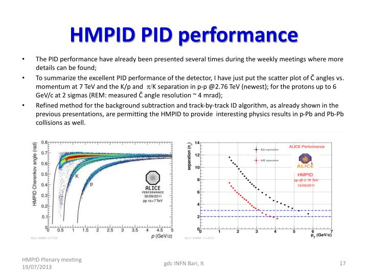 HMPID PID performance