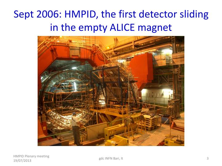 Sept 2006 hmpid the first detector sliding in the empty alice magnet