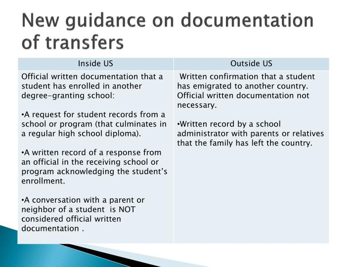New guidance on documentation of transfers