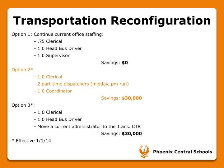 Transportation Reconfiguration