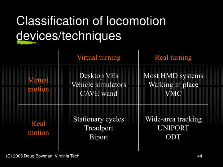 Classification of locomotion devices/techniques