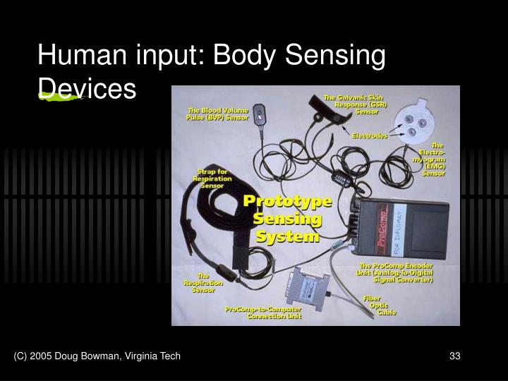 Human input: Body Sensing Devices