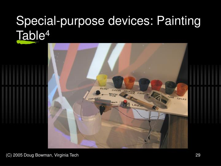 Special-purpose devices: Painting Table