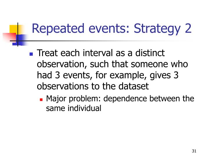 Repeated events: Strategy 2
