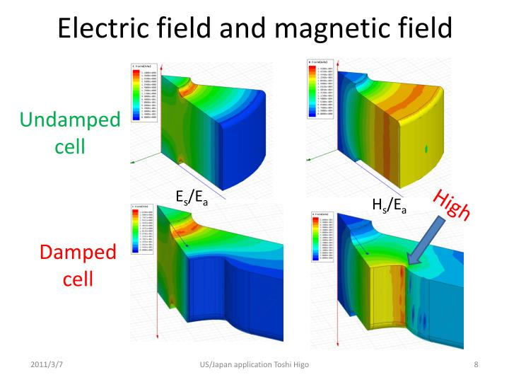 Electric field and magnetic field