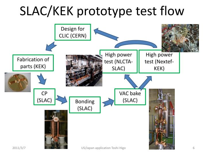 SLAC/KEK prototype test flow