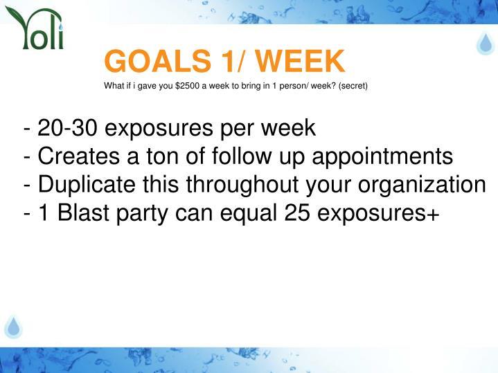 GOALS 1/ WEEK
