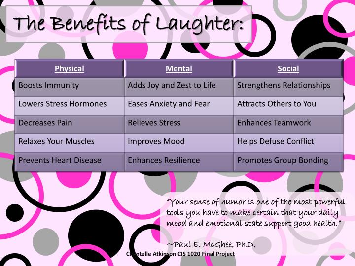 The Benefits of Laughter: