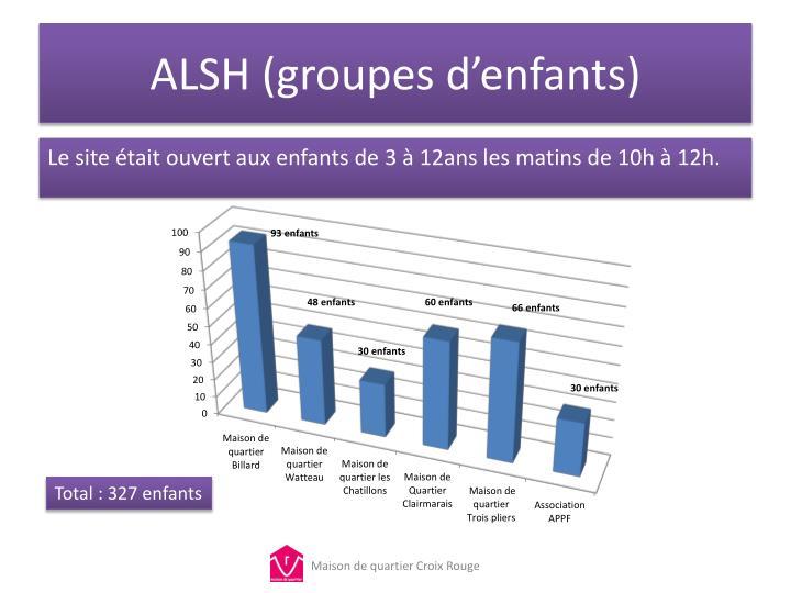 ALSH (groupes d'enfants)