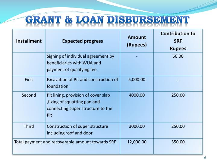 Grant & Loan disbursement