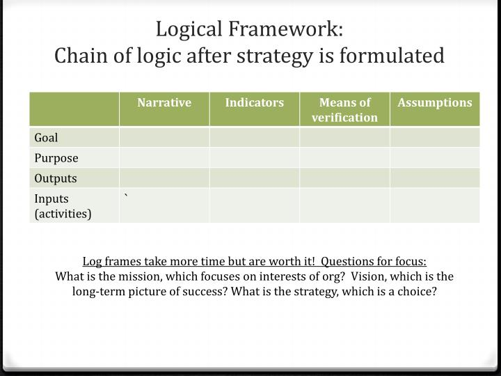 Logical Framework: