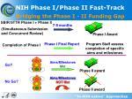 bridging the phase i ii funding gap