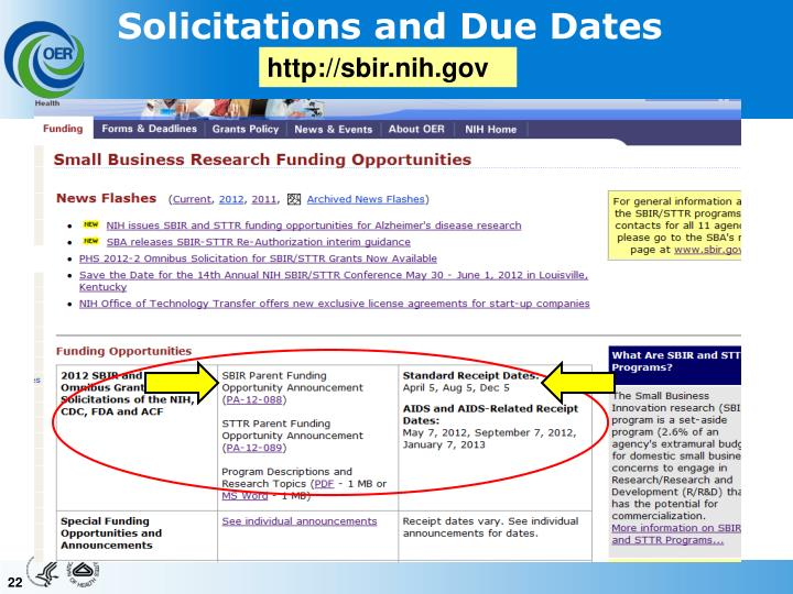Solicitations and Due Dates