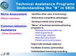 technical assistance programs understanding the b in sbir
