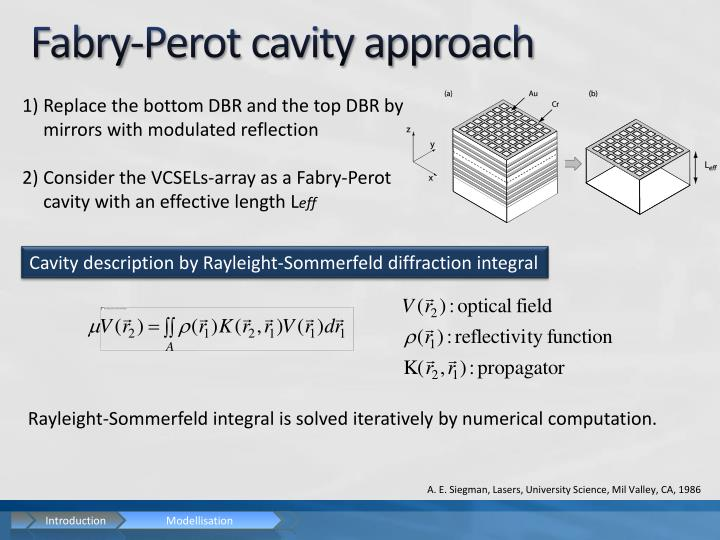 Fabry-Perot cavity approach