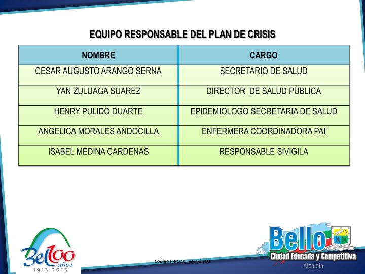 EQUIPO RESPONSABLE DEL PLAN DE CRISIS