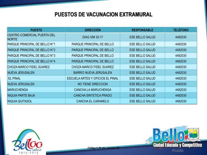 PUESTOS DE VACUNACION EXTRAMURAL