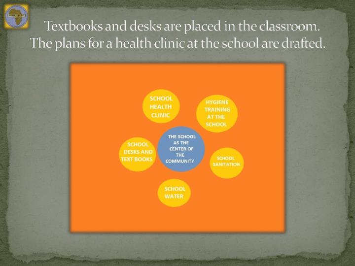 Textbooks and desks are placed in the classroom.