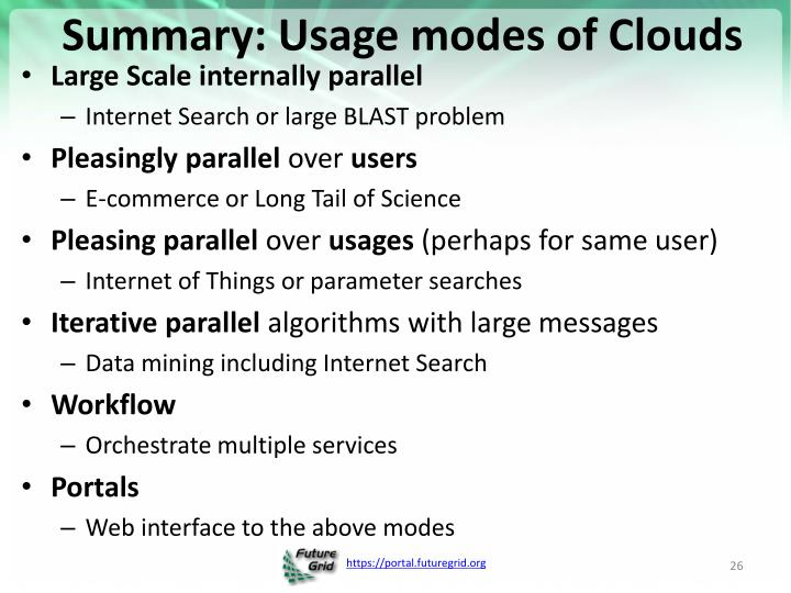 Summary: Usage modes of Clouds