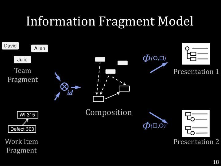 Information Fragment Model