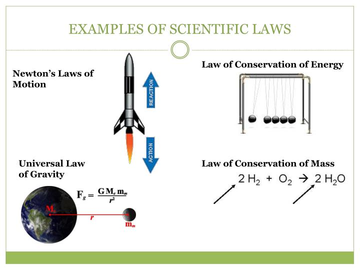 EXAMPLES OF SCIENTIFIC LAWS