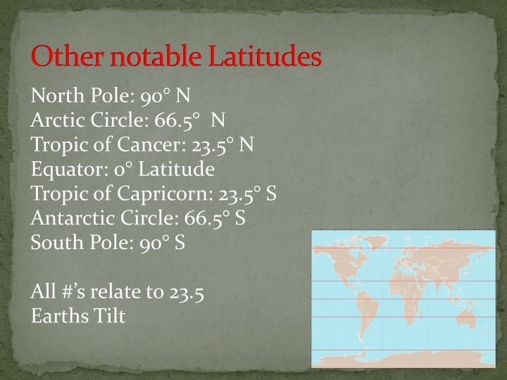 Other notable Latitudes