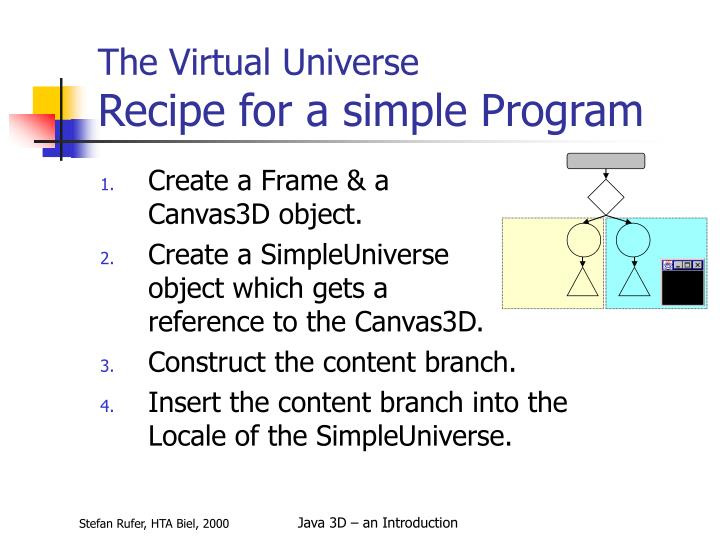 The Virtual Universe
