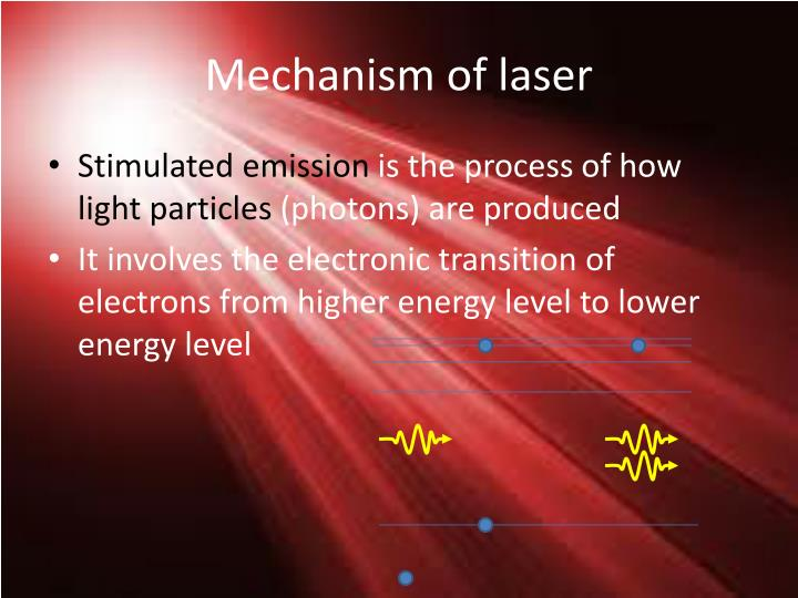 Mechanism of laser
