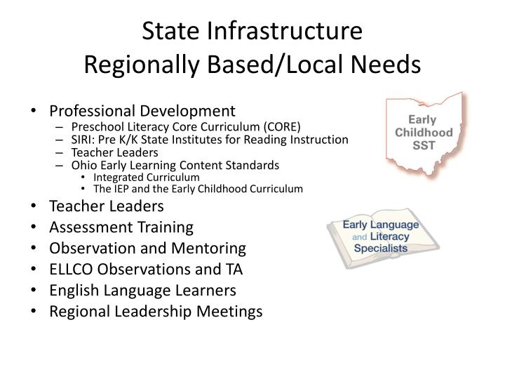 State Infrastructure
