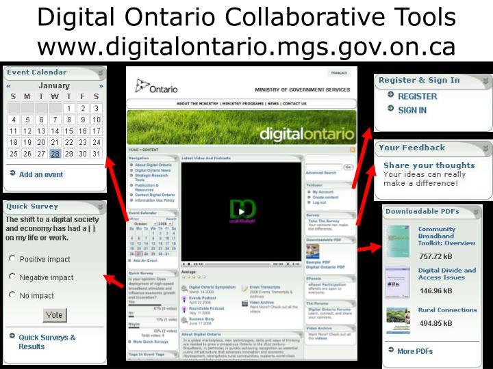 Digital Ontario Collaborative Tools
