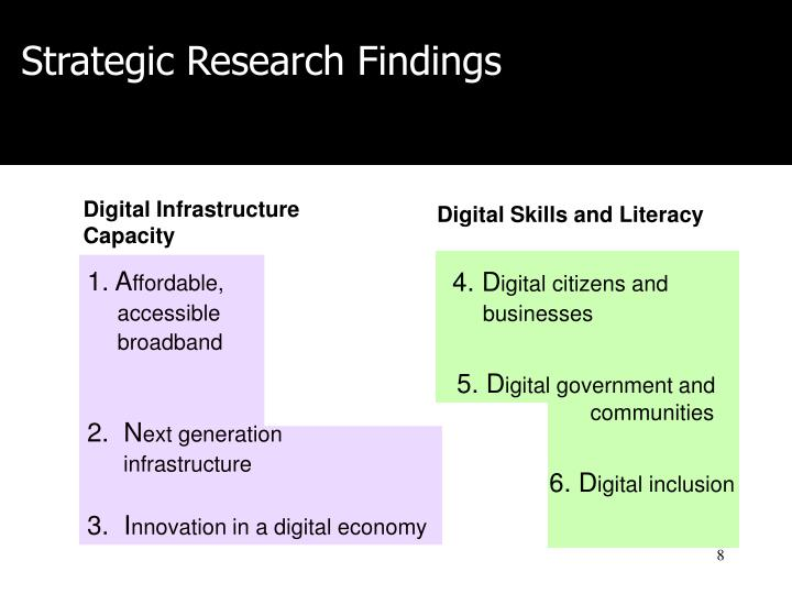 Conditions for Success in a Digital Economy