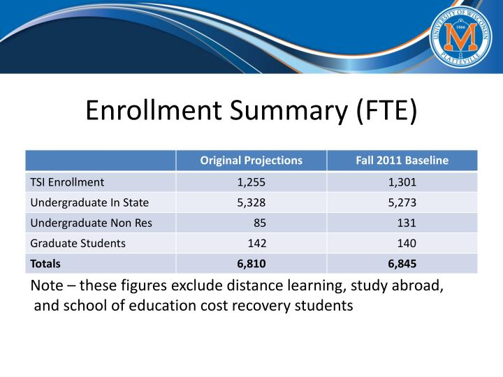 Enrollment Summary (FTE)