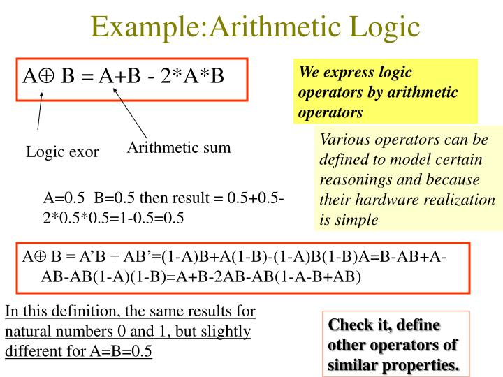 Example:Arithmetic Logic