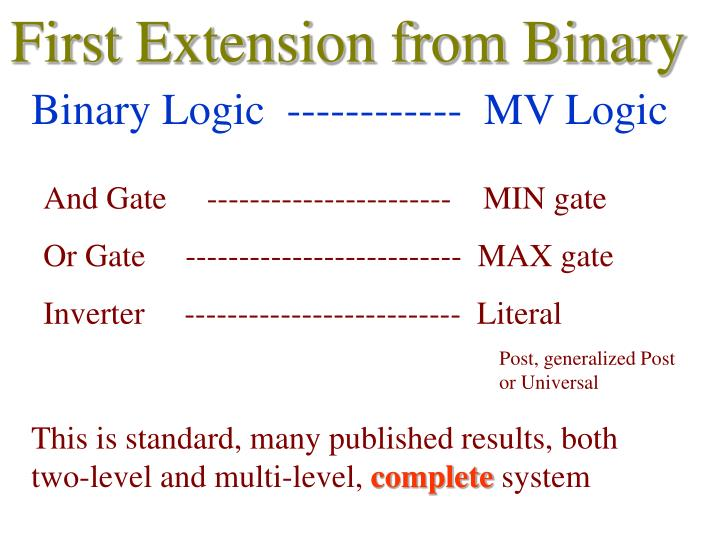 First Extension from Binary