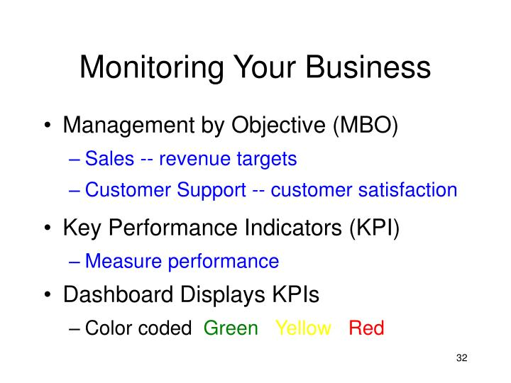 Monitoring Your Business