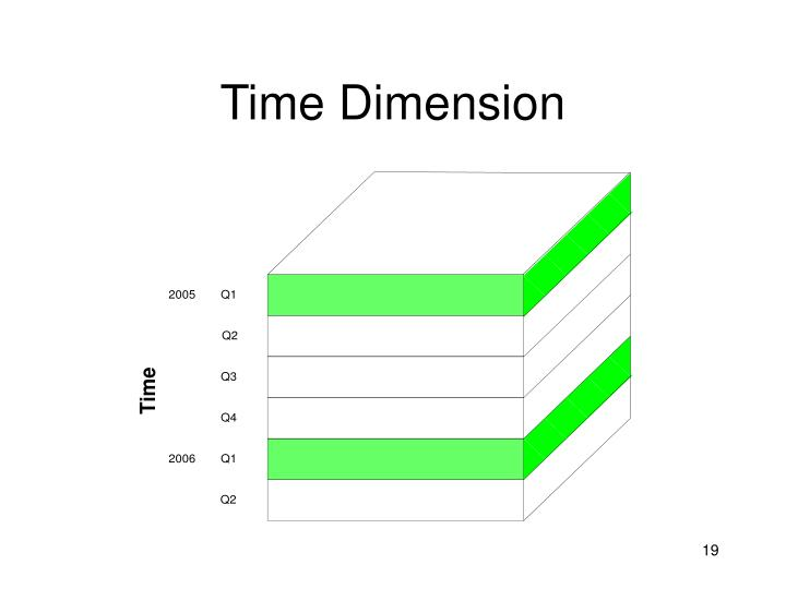 Time Dimension