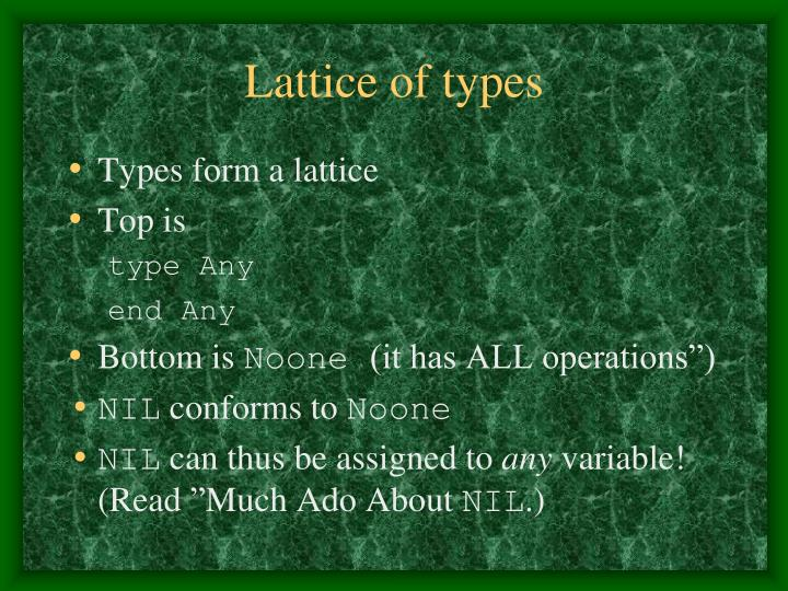 Lattice of types