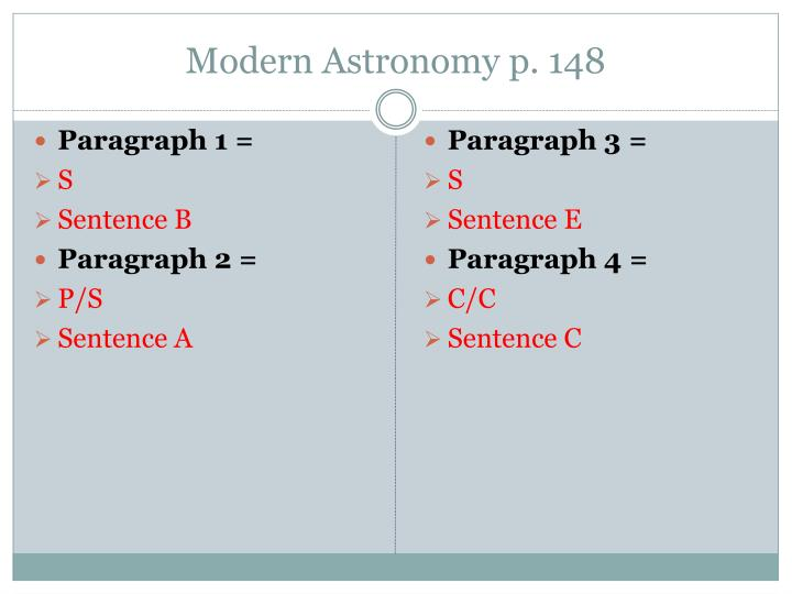 Modern Astronomy p. 148