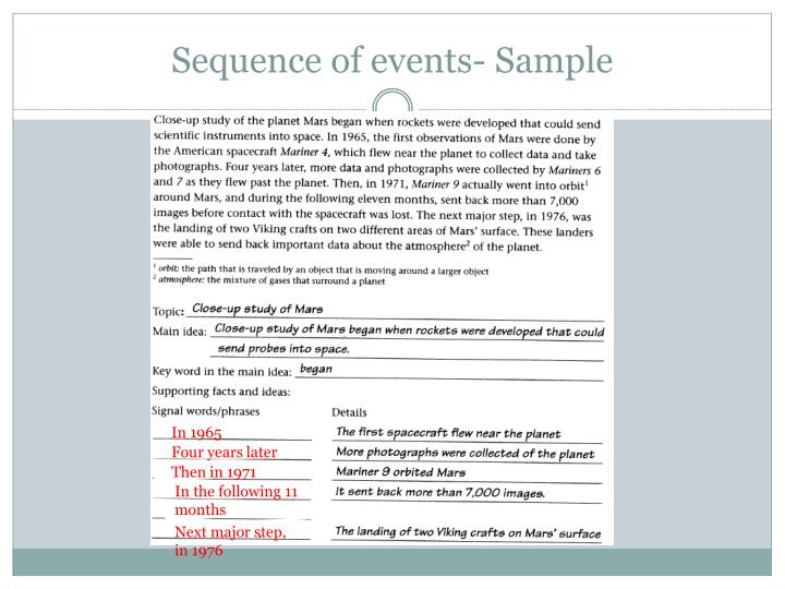 Sequence of events- Sample