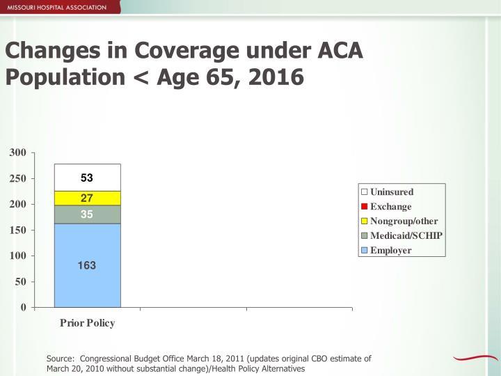 Changes in Coverage under ACA