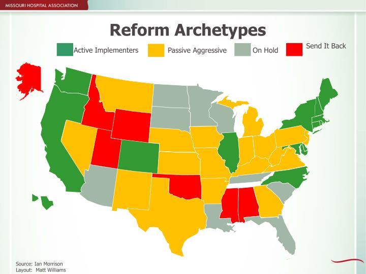 Reform Archetypes
