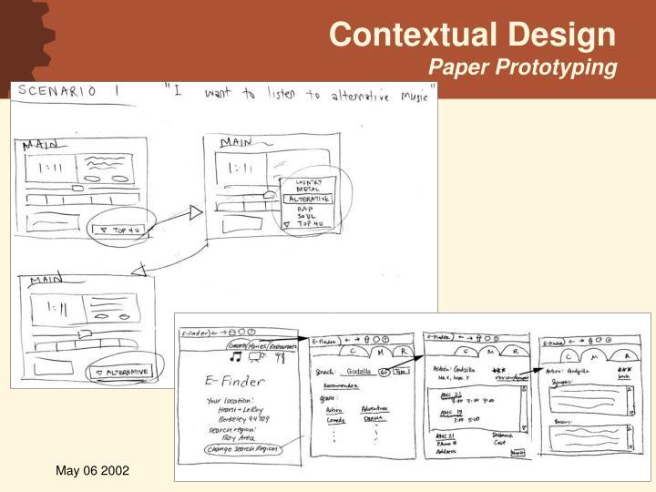 Contextual Design