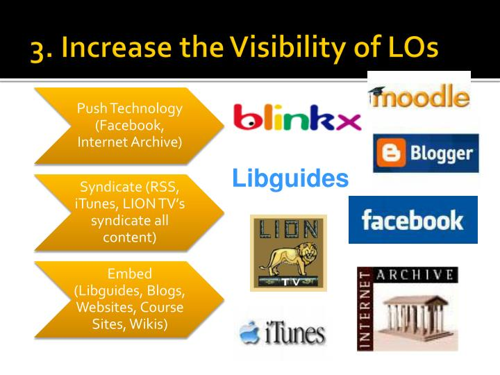 3. Increase the Visibility of LOs