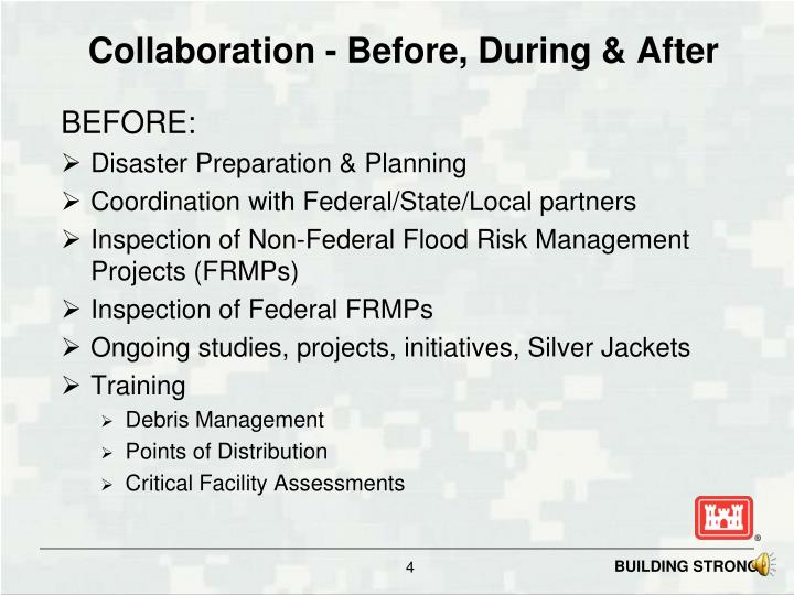 Collaboration - Before, During & After